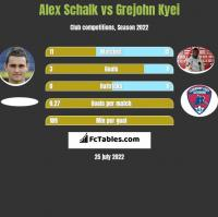 Alex Schalk vs Grejohn Kyei h2h player stats