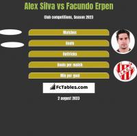Alex Silva vs Facundo Erpen h2h player stats
