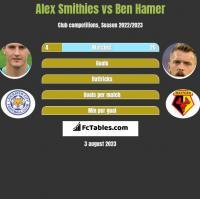 Alex Smithies vs Ben Hamer h2h player stats