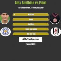 Alex Smithies vs Fabri h2h player stats