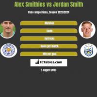 Alex Smithies vs Jordan Smith h2h player stats