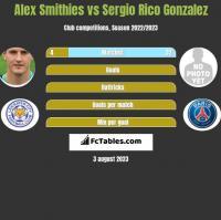Alex Smithies vs Sergio Rico Gonzalez h2h player stats