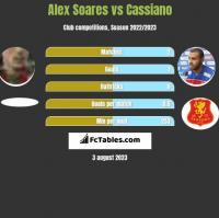Alex Soares vs Cassiano h2h player stats