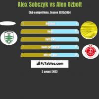Alex Sobczyk vs Alen Ozbolt h2h player stats