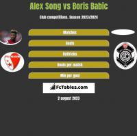 Alex Song vs Boris Babic h2h player stats