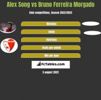 Alex Song vs Bruno Ferreira Morgado h2h player stats