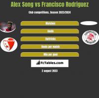 Alex Song vs Francisco Rodriguez h2h player stats