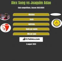 Alex Song vs Joaquim Adao h2h player stats