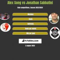 Alex Song vs Jonathan Sabbatini h2h player stats