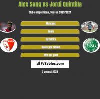 Alex Song vs Jordi Quintilla h2h player stats
