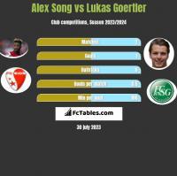 Alex Song vs Lukas Goertler h2h player stats
