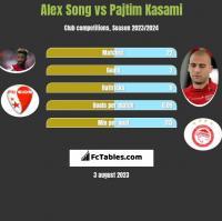 Alex Song vs Pajtim Kasami h2h player stats