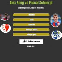 Alex Song vs Pascal Schuerpf h2h player stats