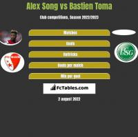 Alex Song vs Bastien Toma h2h player stats