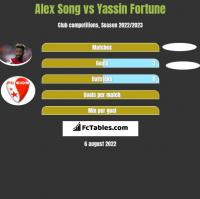 Alex Song vs Yassin Fortune h2h player stats