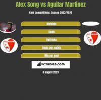 Alex Song vs Aguilar Martinez h2h player stats