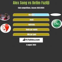 Alex Song vs Betim Fazliji h2h player stats