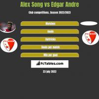 Alex Song vs Edgar Andre h2h player stats