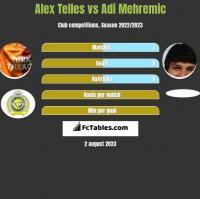 Alex Telles vs Adi Mehremic h2h player stats