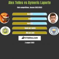 Alex Telles vs Aymeric Laporte h2h player stats