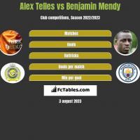Alex Telles vs Benjamin Mendy h2h player stats