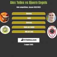 Alex Telles vs Bjoern Engels h2h player stats