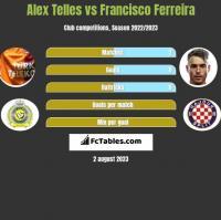 Alex Telles vs Francisco Ferreira h2h player stats