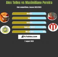 Alex Telles vs Maximiliano Pereira h2h player stats