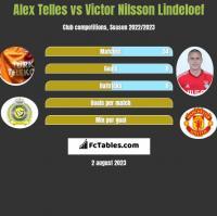 Alex Telles vs Victor Nilsson Lindeloef h2h player stats