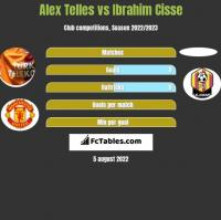 Alex Telles vs Ibrahim Cisse h2h player stats