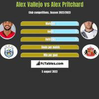 Alex Vallejo vs Alex Pritchard h2h player stats