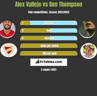 Alex Vallejo vs Ben Thompson h2h player stats