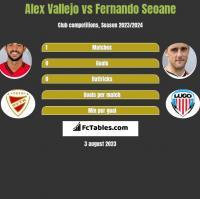 Alex Vallejo vs Fernando Seoane h2h player stats
