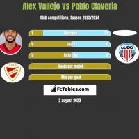 Alex Vallejo vs Pablo Claveria h2h player stats