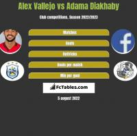 Alex Vallejo vs Adama Diakhaby h2h player stats