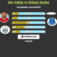 Alex Vallejo vs Anthony Gordon h2h player stats