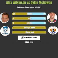 Alex Wilkinson vs Dylan McGowan h2h player stats