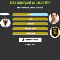 Alex Woodyard vs Jason Holt h2h player stats