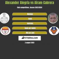 Alexander Alegria vs Airam Cabrera h2h player stats
