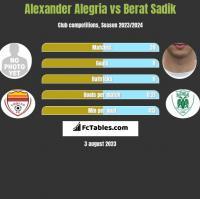 Alexander Alegria vs Berat Sadik h2h player stats