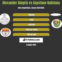 Alexander Alegria vs Cayetano Quintana h2h player stats