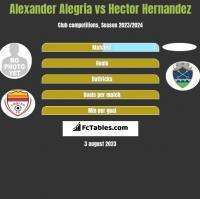 Alexander Alegria vs Hector Hernandez h2h player stats