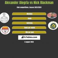 Alexander Alegria vs Nick Blackman h2h player stats