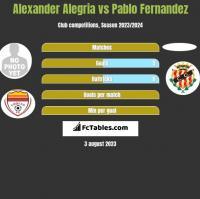 Alexander Alegria vs Pablo Fernandez h2h player stats