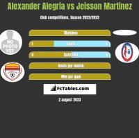 Alexander Alegria vs Jeisson Martinez h2h player stats