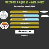 Alexander Alegria vs Javier Gomez h2h player stats