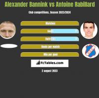 Alexander Bannink vs Antoine Rabillard h2h player stats