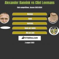 Alexander Bannink vs Clint Leemans h2h player stats