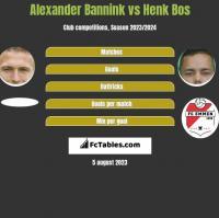 Alexander Bannink vs Henk Bos h2h player stats