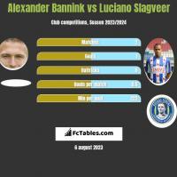 Alexander Bannink vs Luciano Slagveer h2h player stats